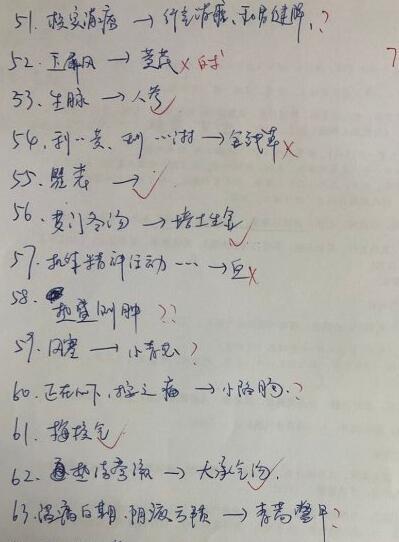 2019中医主治医师基础知识真题网友版