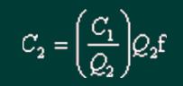 單位生產能力估算法