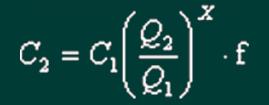 生產能力指數法