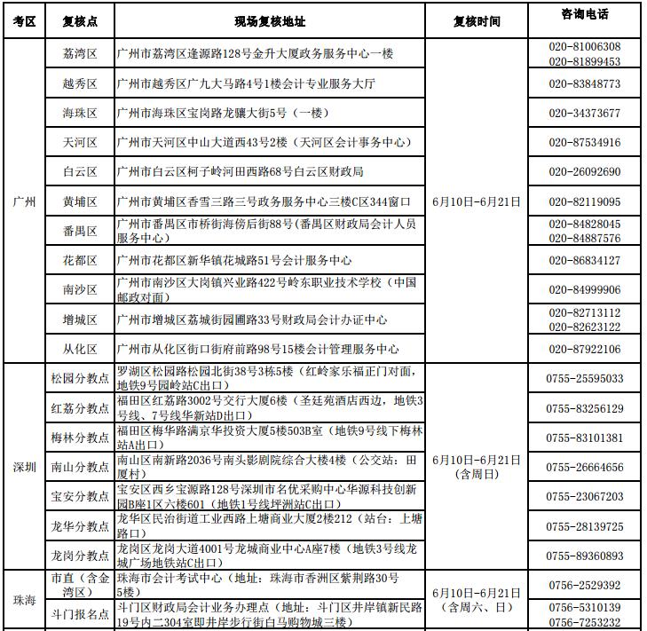 http://www.jiaokaotong.cn/huiji/160762.html
