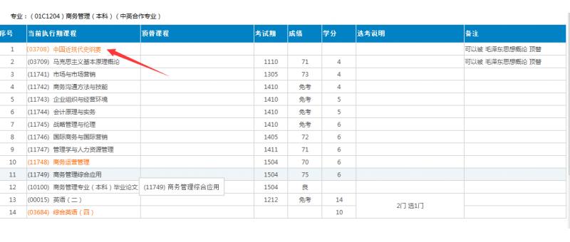 北京自學考試畢業申報熱點問題解答