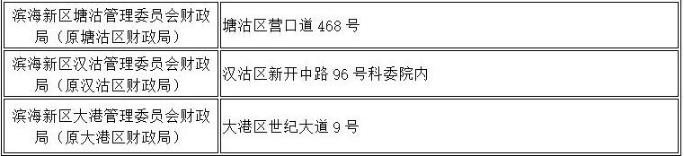 2018年度天津初级会计职称考试合格证书领取