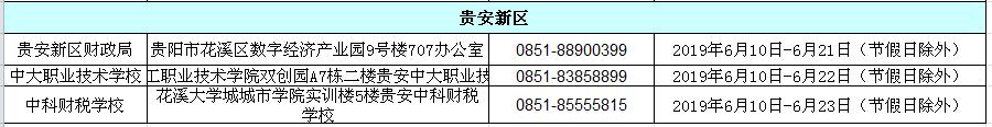 2019年貴州省初級會計職稱考試合格人員資格審核地址及咨詢電話