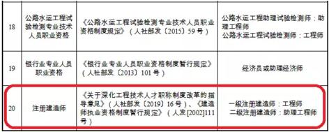 江蘇省專業技術類職業資格和職稱對應目錄