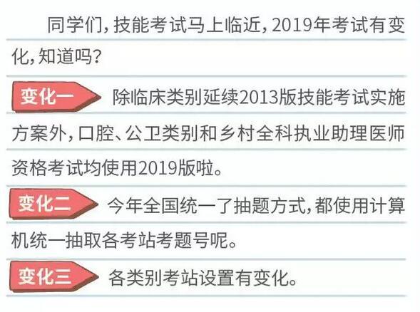 2019年臨床助理醫師實踐技能考前注意事項說明