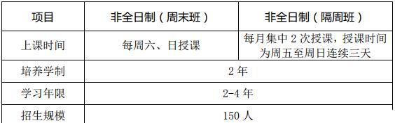 北航深圳研究院MBA
