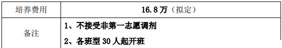 北航深圳研究院MBA招生計劃