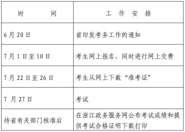 浙江高級經濟師工作計劃