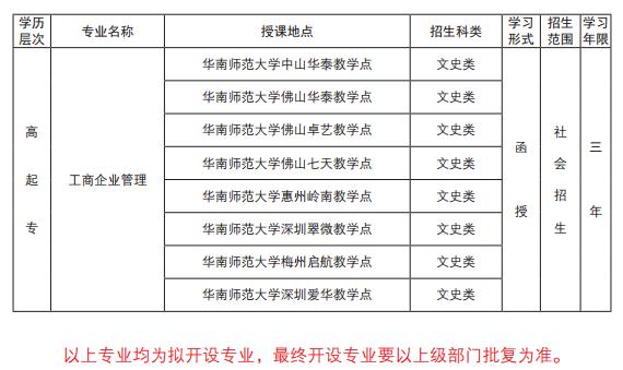 2019年華南師范大學成考招生專業