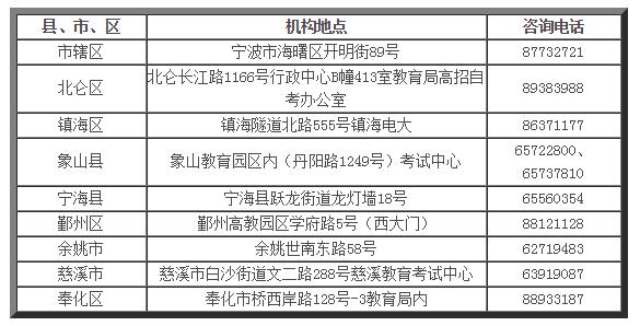 http://www.ningbofob.com/caijingfenxi/16060.html
