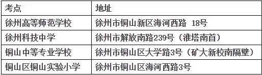2019年江蘇徐州自學考試考點地址及考場分布