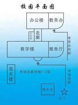 2019年6月江蘇自學考試考點地址及考場分布