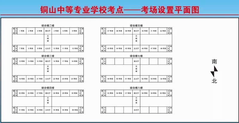 2019年6月江蘇徐州自學考試考場分布