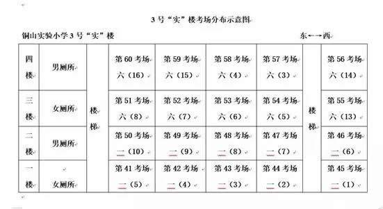 2019江蘇自學考試考點地址及考場分布
