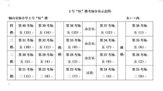江蘇徐州自學考試考點地址及考場分布