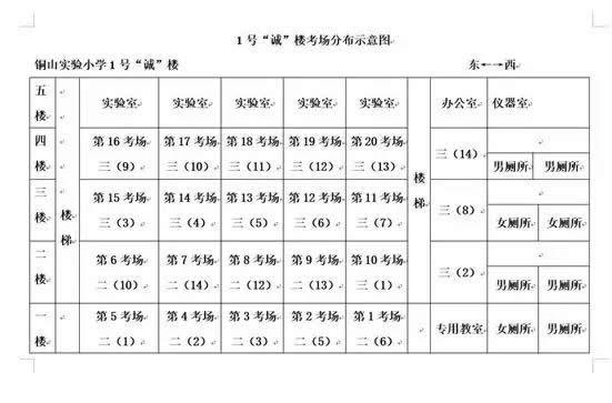 2019年江蘇徐州自學考試考點地址