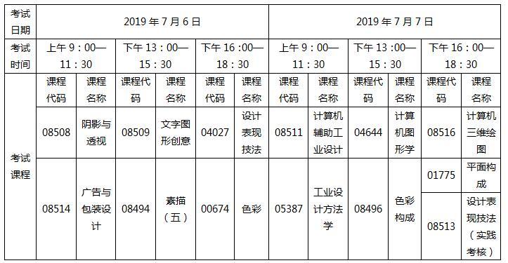 華南理工大學自學考試數字媒體藝術(本科)考試安排