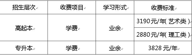 2019年北京服装学院成人高考招生章程