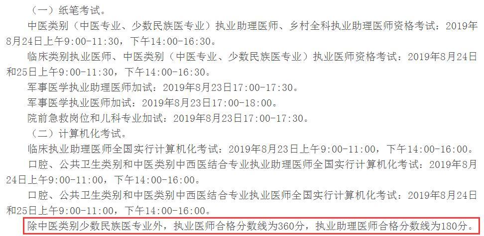 2019年福建临床执业医师考试医学综合笔试合格分数线