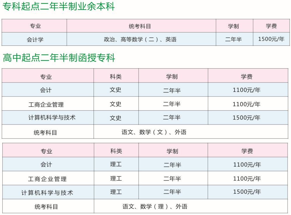 2019年河南��政法大�W成人高考招生�章