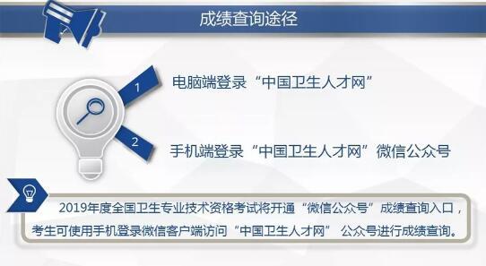 中国卫生人才网2019年卫生资格考试成绩查询入口