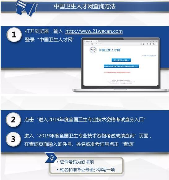 中国卫生人才网2019年卫生资格考试成绩查询时间