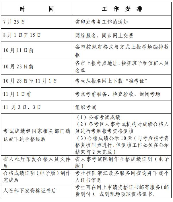 浙江2019經濟師工作計劃