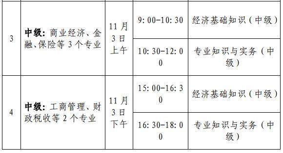 浙江2019經濟師考試時間安排