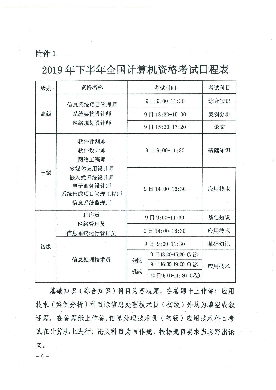 浙江2019年下半年軟考報名通知