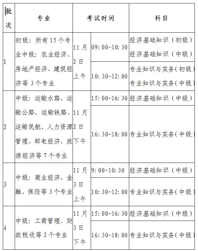 甘肃2019经济师考试时间安排