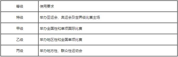 建筑分类2.png
