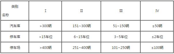 建筑分类3.png