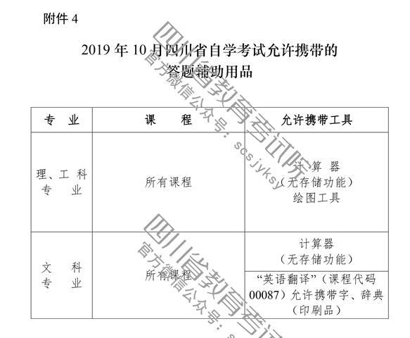 2019年10月四川自學考試允許攜帶的答題輔助用品