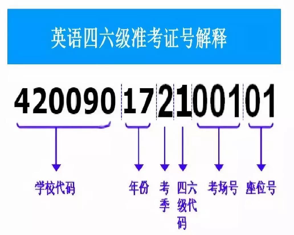 http://www.jiaokaotong.cn/siliuji/186866.html