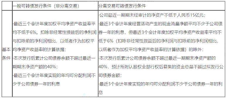 2019年注册会计师综合阶段《职业能力综合测试(试卷二)》真题