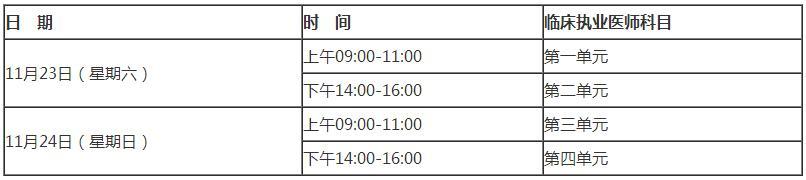 2019年贵州临床执业医师笔试第二试考试时间