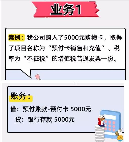 会计实训:购买购物卡的不同账务处理方法(第1种)