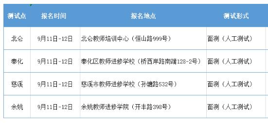 2019下半年寧波普通話水平測試報名啟動