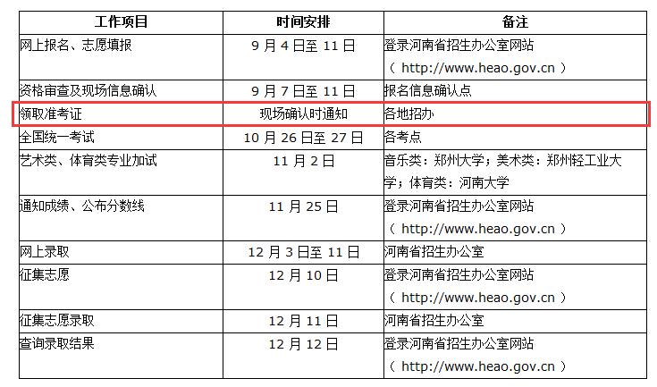 2019年河南成人高考领取准考证入口