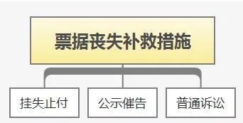 http://www.jiaokaotong.cn/huiji/216222.html