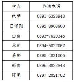 2019年西藏卫生系列职称考试资格证书领取通知1