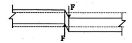 .某杆件受力形式示意图