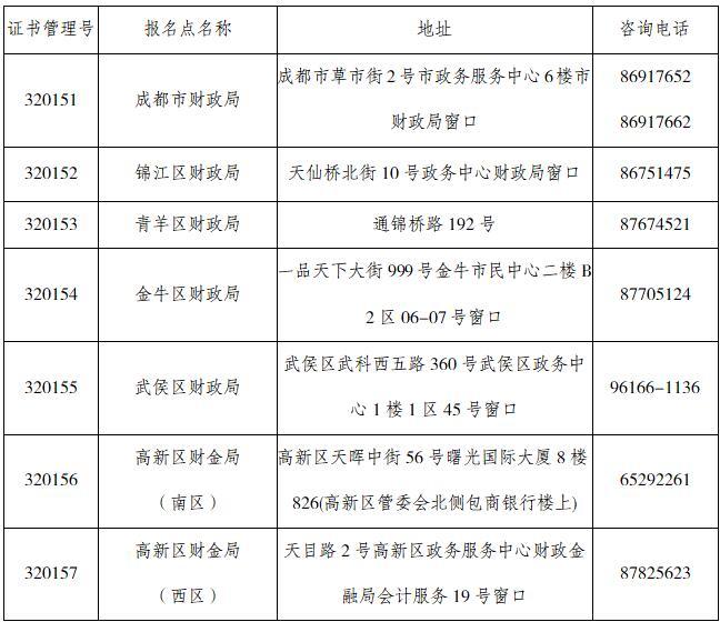 2019年成都市初级会计职称证书领取地点