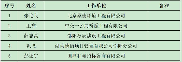 http://awantari.com/caijingfenxi/67378.html