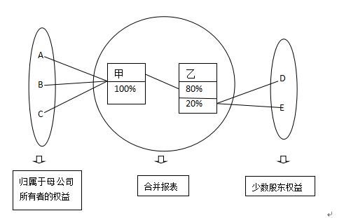 http://www.jiaokaotong.cn/huiji/231548.html