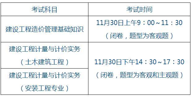 【2019年广西二级造价工程师考试