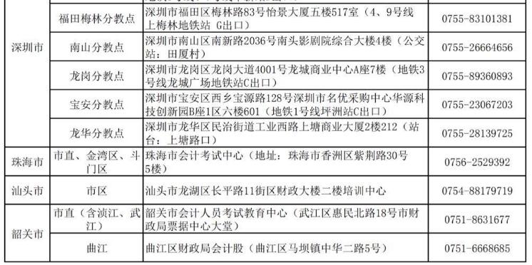 2019年度廣東省中級會計職稱考試考后資格復核現場受理一覽表