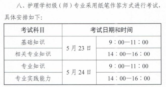 2020年卫生资格考试时间及考试形式