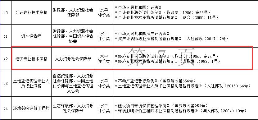 拿下2019年济南中级经济师证书可获得技能补贴!