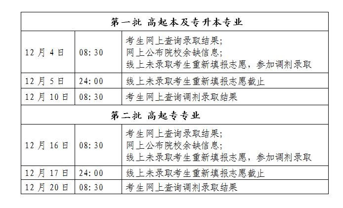 2019年北京市成人高校招生录取时间安排